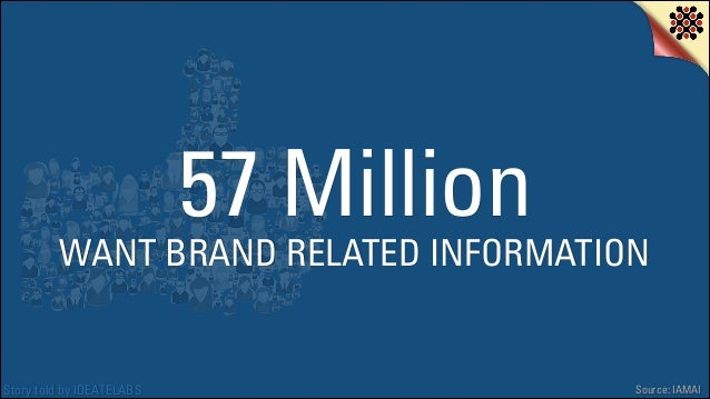 57 Million  WANT BRAND RELATED INFORMATION  Story told by IDEATELABS  Source: IAMAI