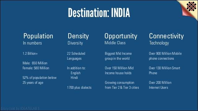 Digital Statistics 2014 - India Slide 2