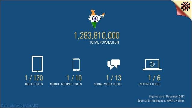 Digital Statistics 2014 - India Slide 3