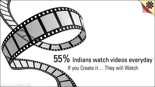 55% Indians watch videos everyday If you Create it… They will Watch Story told by IDEATELABS