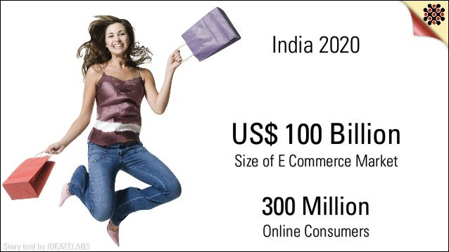 India 2020  US$ 100 Billion Size of E Commerce Market  300 Million  Story told by IDEATELABS  Online Consumers