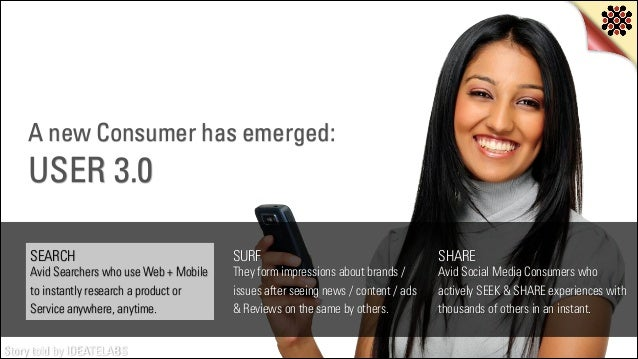 A new Consumer has emerged:  USER 3.0 SEARCH  SURF  SHARE  Avid Searchers who use Web + Mobile to instantly research a pro...