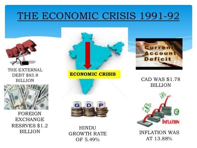 Liberalization, Privatization, Globalization (LPG Model) in India