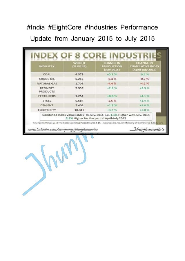 #India #EightCore #Industries Performance Update from January 2015 to July 2015