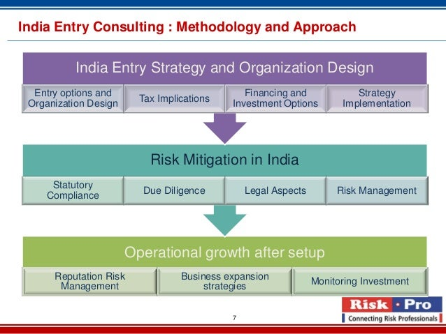 """entry strategies for indian telecom companies The indian telecommunication sector which has its own history of disruptive   the """"data sachet"""" strategy – cheapest data plan is available for rs 19 a day   create entry barriers – jio is the only company which has 4g airwaves in all the  22."""