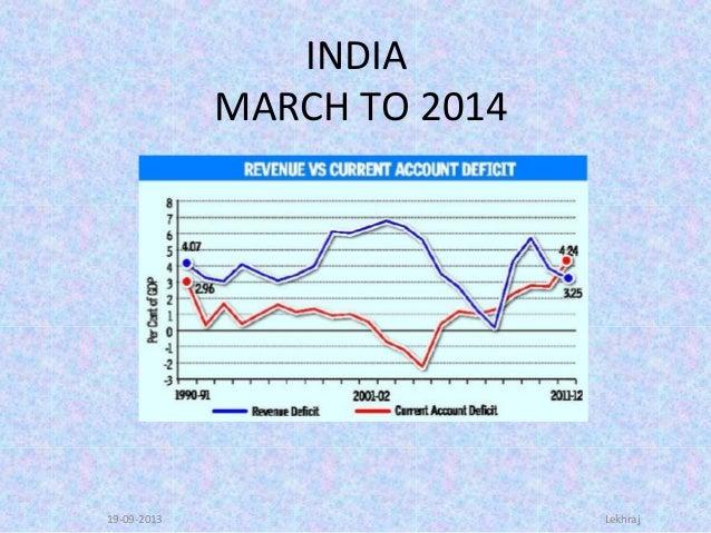 INDIA MARCH TO 2014  19-09-2013  Lekhraj