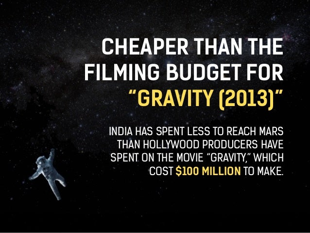 """CHEAPER THAN THE  FILMING BUDGET FOR  """"GRAVITY (2013)""""  INDIA HAS SPENT LESS TO REACH MARS  THAN HOLLYWOOD PRODUCERS HAVE ..."""