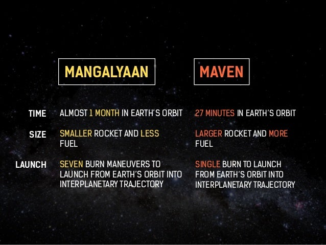 27 MINUTES IN EARTH'S ORBIT  !  LARGER ROCKET AND MORE  FUEL  !  SINGLE BURN TO LAUNCH  FROM EARTH'S ORBIT INTO  INTERPLAN...