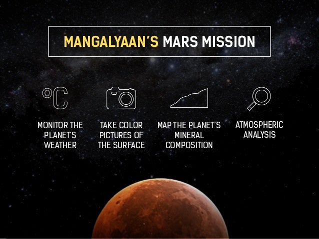 MANGALYAAN'S MARS MISSION  MAP THE PLANET'S  MINERAL  COMPOSITION  TAKE COLOR  PICTURES OF  THE SURFACE  ATMOSPHERIC  ANAL...
