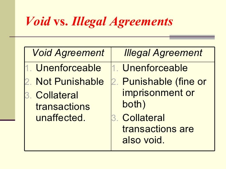 difference between void and illegal contracts There is a key distinction between the claim in prima paint  underlying check  cashing contract is illegal and void ab initio as being usurious.