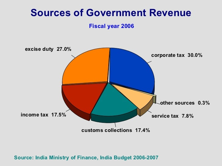 revenue sources and expenditures of a Revenue and expenditure trends in local their resources are raised from own revenue sources such as revenue and expenditure trends in local government 23.