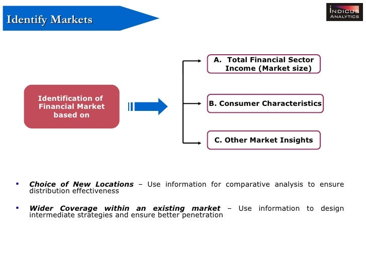 an analysis of the indian financial markets The growth in the number of markets that trade and clear a wider array of complex derivative products requires analysis and research to determine the appropriate regulatory approach to these markets and products.