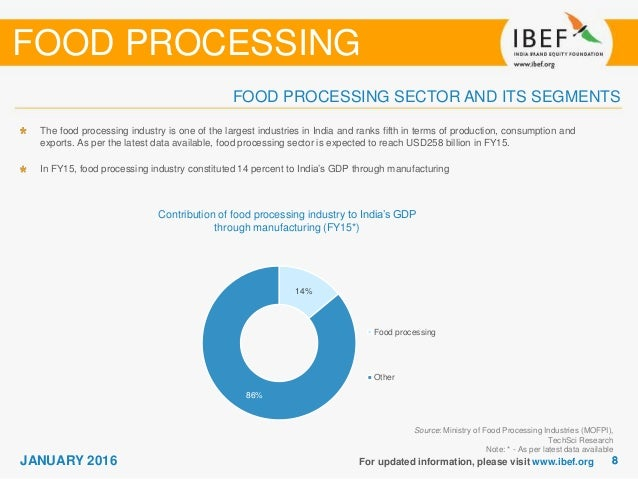 investment in the food processing industry Foreign investment in global food industry vivek vyas1, chandramauli singh2 and shivani vyas3 1assistant professor, iabm table 3: share of top investing companies in fdi approvals for food processing 2012 company origin state amount of fdi % of fdi in total invest.