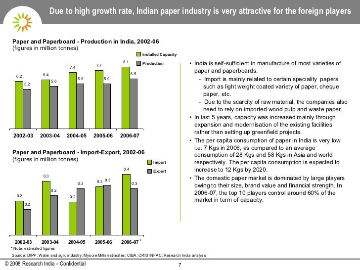 """it industry in india essay """"industry 40, leapfrog opportunity for india"""" (for productivity week & diamond jubilee year 2018) industry 40, to put it briefly, is a mélange of many futuristic and advanced concepts and technologies which have the potential of transforming the production scenario in the 21st century."""