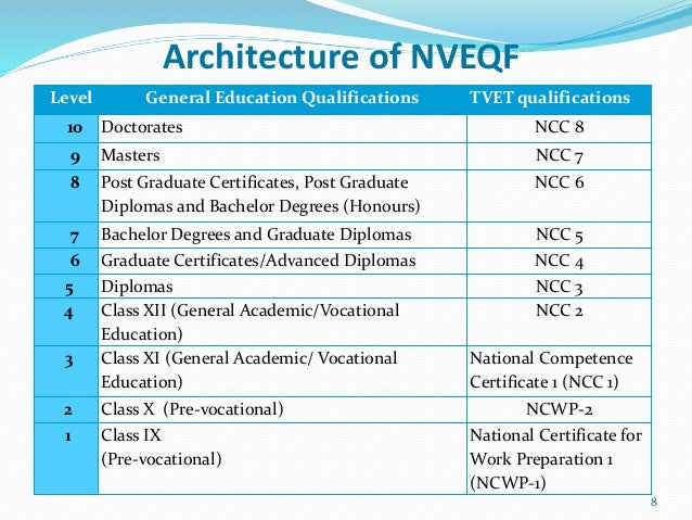 Indian vocational-education-system
