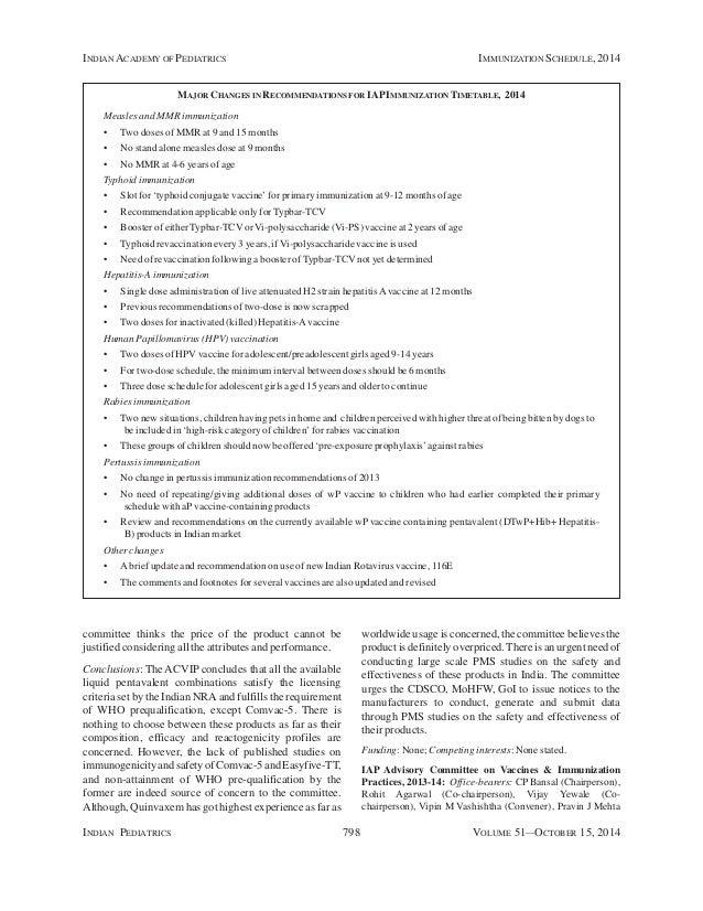 Indian academy of pediatrics (iap) recommended immunization