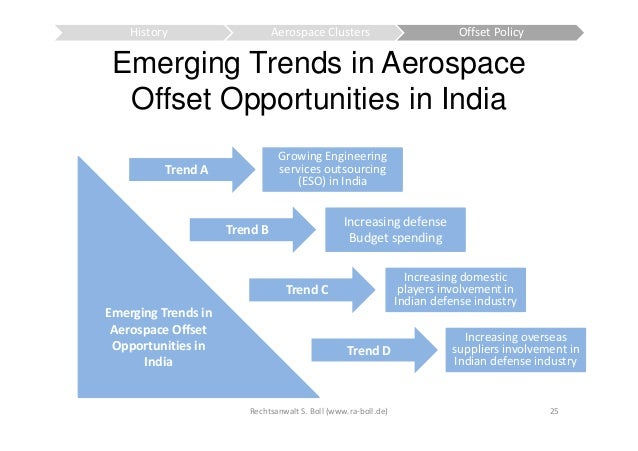 aerospace outsourcing Indian aerospace industry the major global aviation industry are already eyeing the local market in india and scouting for outsourcing aerospace and.