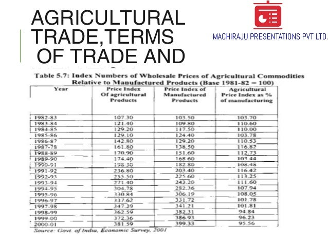 Indian Agriculture Overview Types Major Crops Changing Trade Scenar