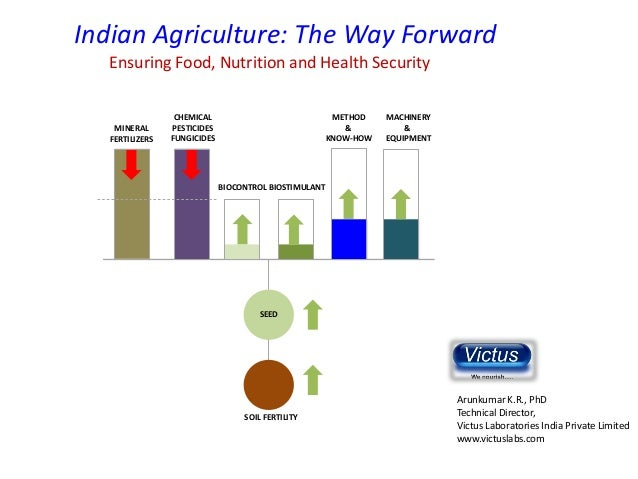 Ensuring Food, Nutrition and Health Security Arunkumar K.R., PhD Technical Director, Victus Laboratories India Private Lim...