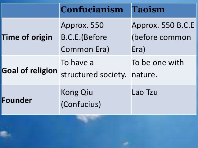 the common goals that confucianism taoism and legalism share Daoism and confucianism the chief variance between taoism and confucianism resides in the religious goal of i find that confucianism and daoism could be paralled in many ways to find several common grounds on the other hand, legalism goes on to take a more unique approach which was.