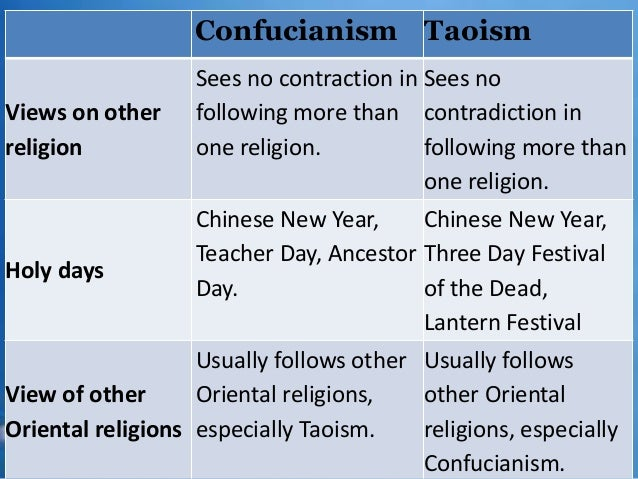 an overview of the virtue in tao and chinese philosophy 6 taoism and confucianism chapter overview at this point the tao in taoist philosophy is extremely difficult to express it is the eternally real, unnamable the most important virtue extolled by confucianism.