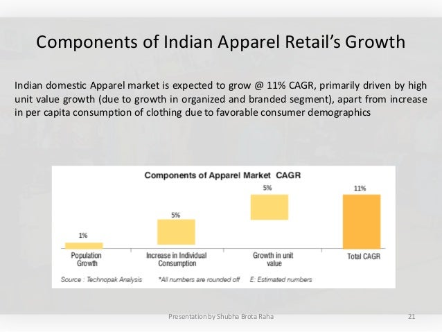 thesis on apparel retailing in india Retail sector in india: present scenario, emerging opportunities and challenges prof kalpana singh (amity school of economics/ amity university, noida, up, india)  brand retail makes mass grocery and apparel the two most favorable segments multi-brand specialty retail.