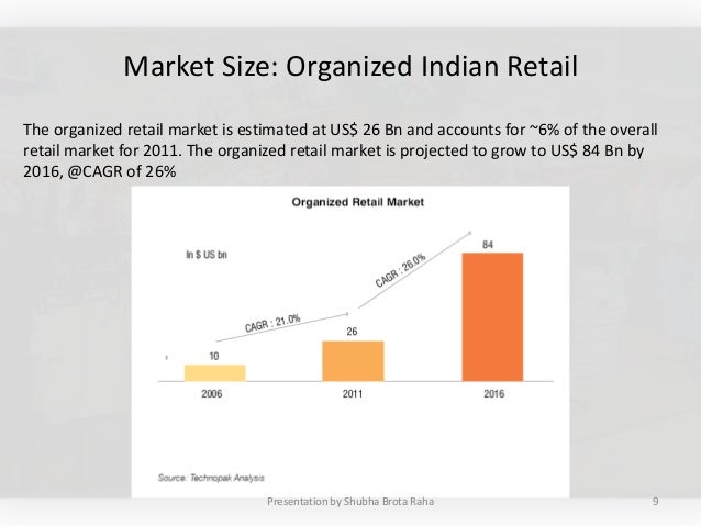 thesis on apparel retailing in india Emerging trends in fashion marketing: fashion and apparel retailing in india is one of the largest segment of the retailing and.