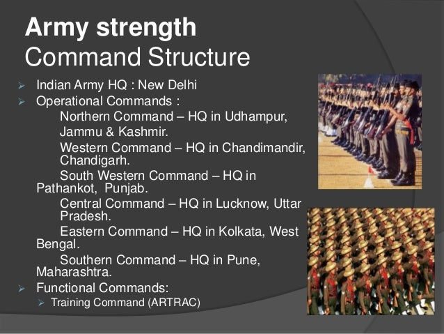 n army army strength command structure n