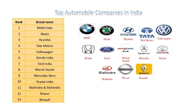 volkswagen india analysis Volkswagen india quite the same wikipedia just better volkswagen group india has invested over inr 4,000 crores for setting up the state-of-the-art manufacturing facility in pune chakan.