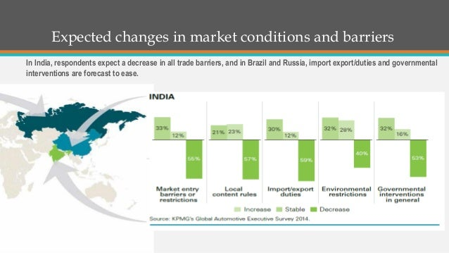 indian automotive industry market and opportunities However, along with the growth in the indian automotive industry, demand for   for car manufacturers who would then have the opportunity to sell the same car   but, this would definitely increase the price of the commodity in the market that.