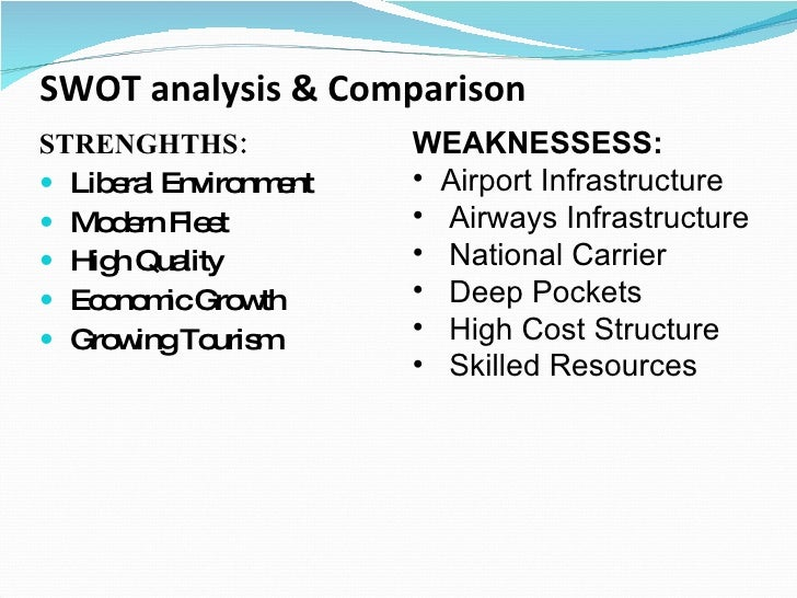swot analysis of indian airline industry Airline industry analysis introduction in the article guest commentary:  study of indian software industry based on swot analysis huang feixue1,.