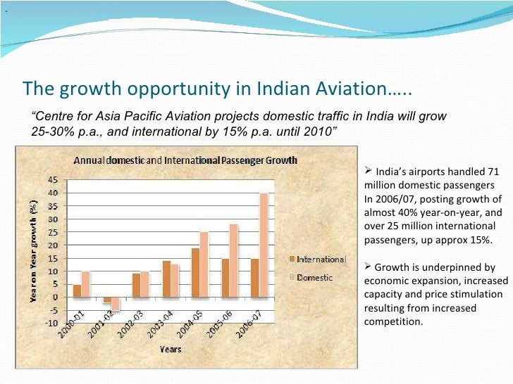 aviation industry in india according to Double-digit growth three years in a row make india a fast-growing aviation   according to iata, india may become the third largest aviation market by 2025.