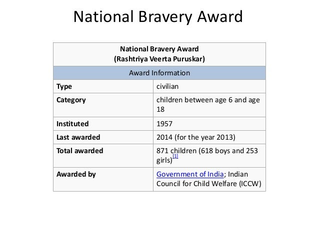 Top result 49 luxury bravery certificate template gallery 2017 xzw1 certificate bravery award template images certificate yadclub Choice Image