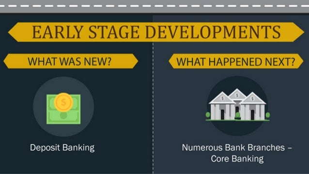 The Evolution of Indian Banking Sector Slide 3