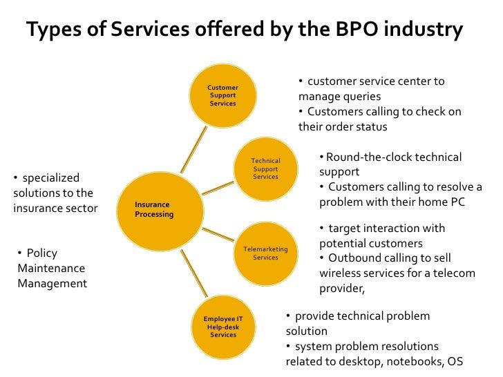 Essay on customer service in bpo