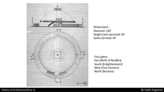 Sanchi Stupa Plan Elevation : Indian buddist chithya sanchi
