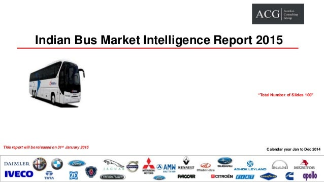 market intelligence report sample pdf
