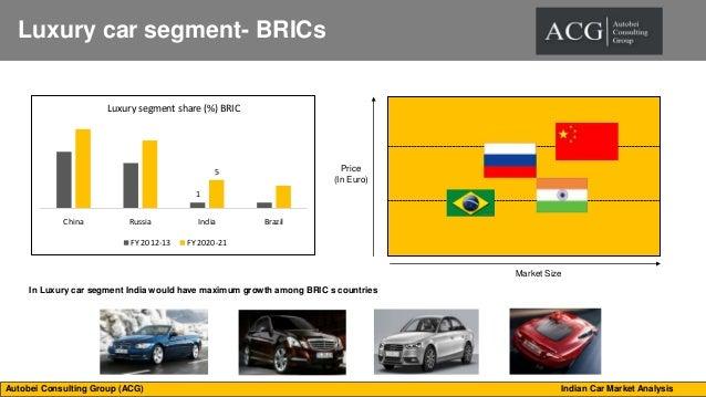 Indian Passenger Vehicle Market Analysis Fy 2012 13 Acg
