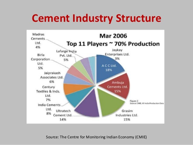 indian cement industry analysis 2018