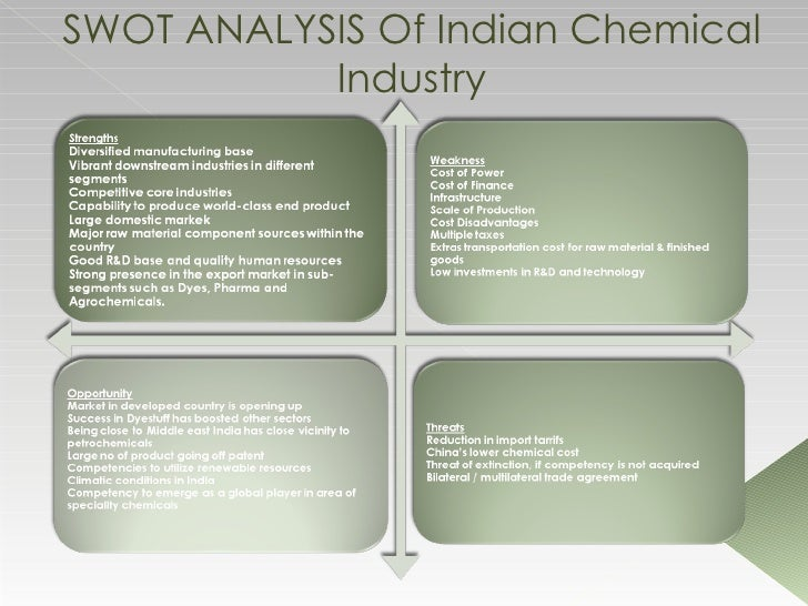 pestel analysis of oil industries in india How to do industry analysis, examples, steps, porter model  you might work on industries like oil and gas,  in india, the per capita.