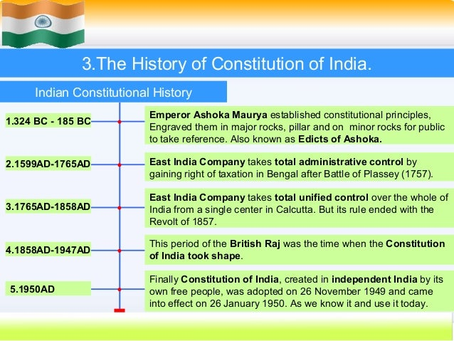 history of indian constitution The indian constitution, which stands for national goals like democracy, socialism, secularism and national integration, was framed by the representatives of indian people after a long.