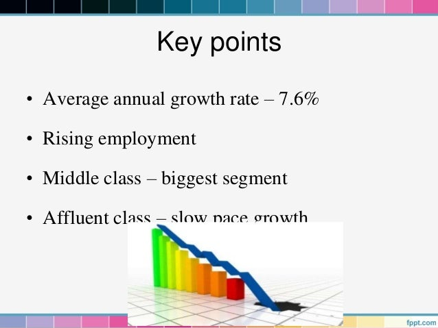 Key points• Average annual growth rate – 7.6%• Rising employment• Middle class – biggest segment• Affluent class – slow pa...