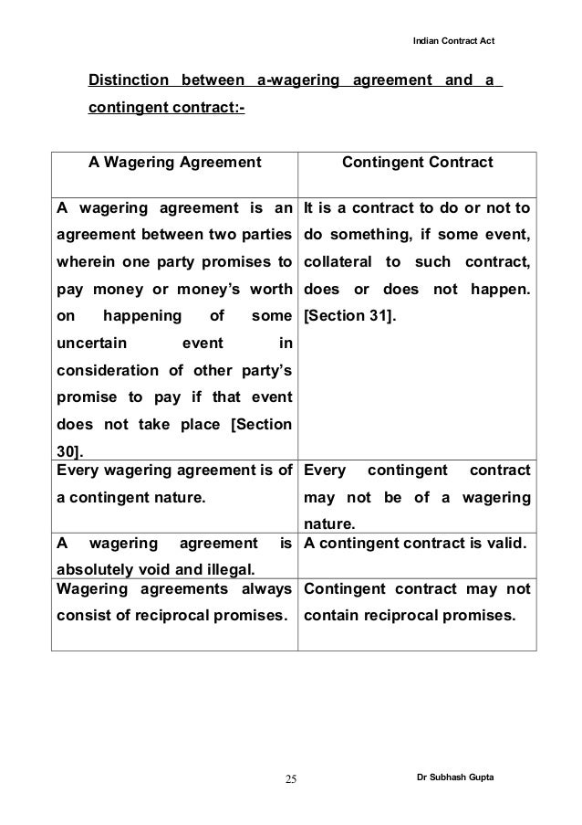Contract Examples Between Two Parties