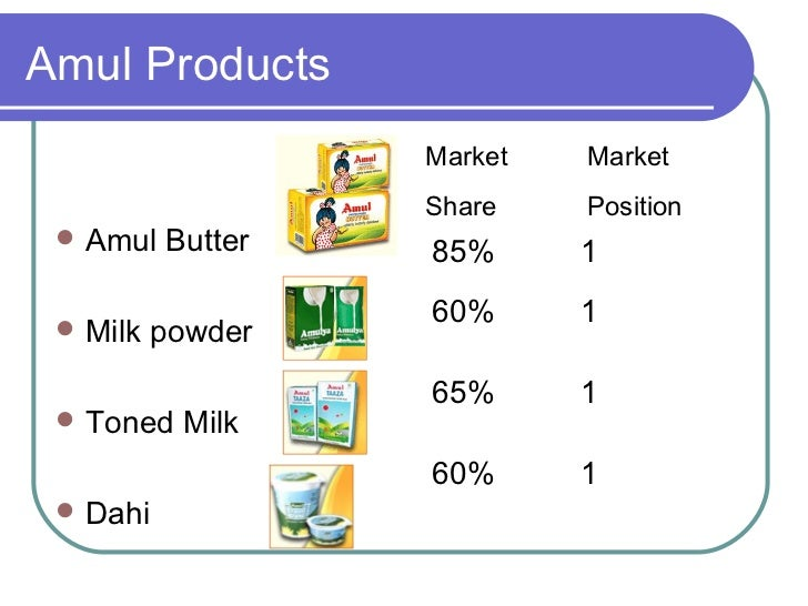 exports of dairy products in india marketing essay Tradeindiacom is india's largest b2b portal with over 43 million registered users the marketplace serves as a platform to buy make in india products,  exporters.