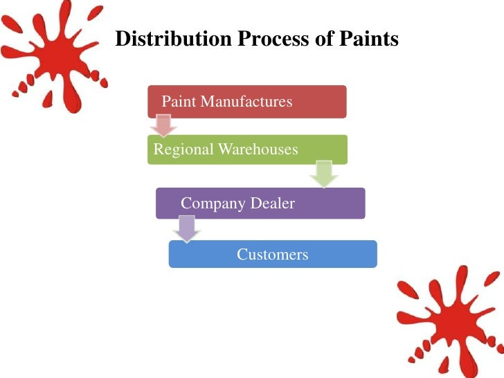 process of industrialization in india A historical account of industrialization in india and in kerala  industry was the first to be revolutionalised by the new process india was reduced to the status .