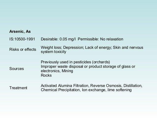 Types of Softening Resin