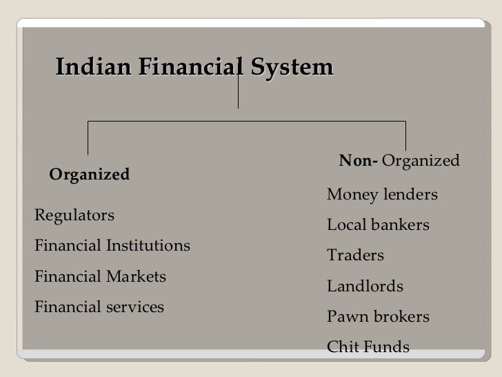 Indian Financial System Pdf