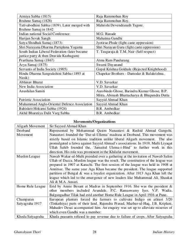 UPSC ANCIENT Indian history Topper Notes 2013 2014 General