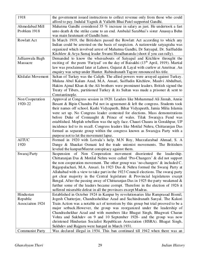 UPSC ANCIENT Indian history Topper Notes 2013 2014 General knowledge