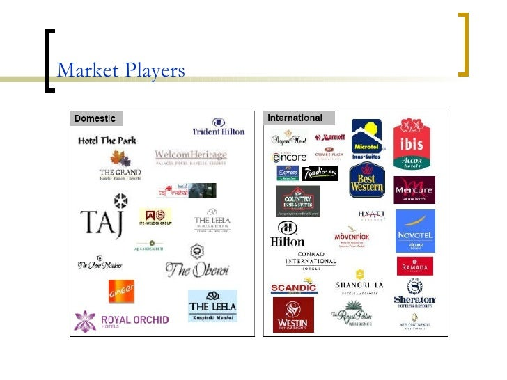 Hotel industry prospects in gurgaon